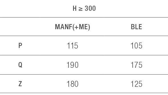 VU120 klapa odcinająca do systemów wentylacji pożarowej - tabela wymiarów